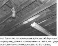 9.8. Лампочка накаливания мощностью 95 Вт