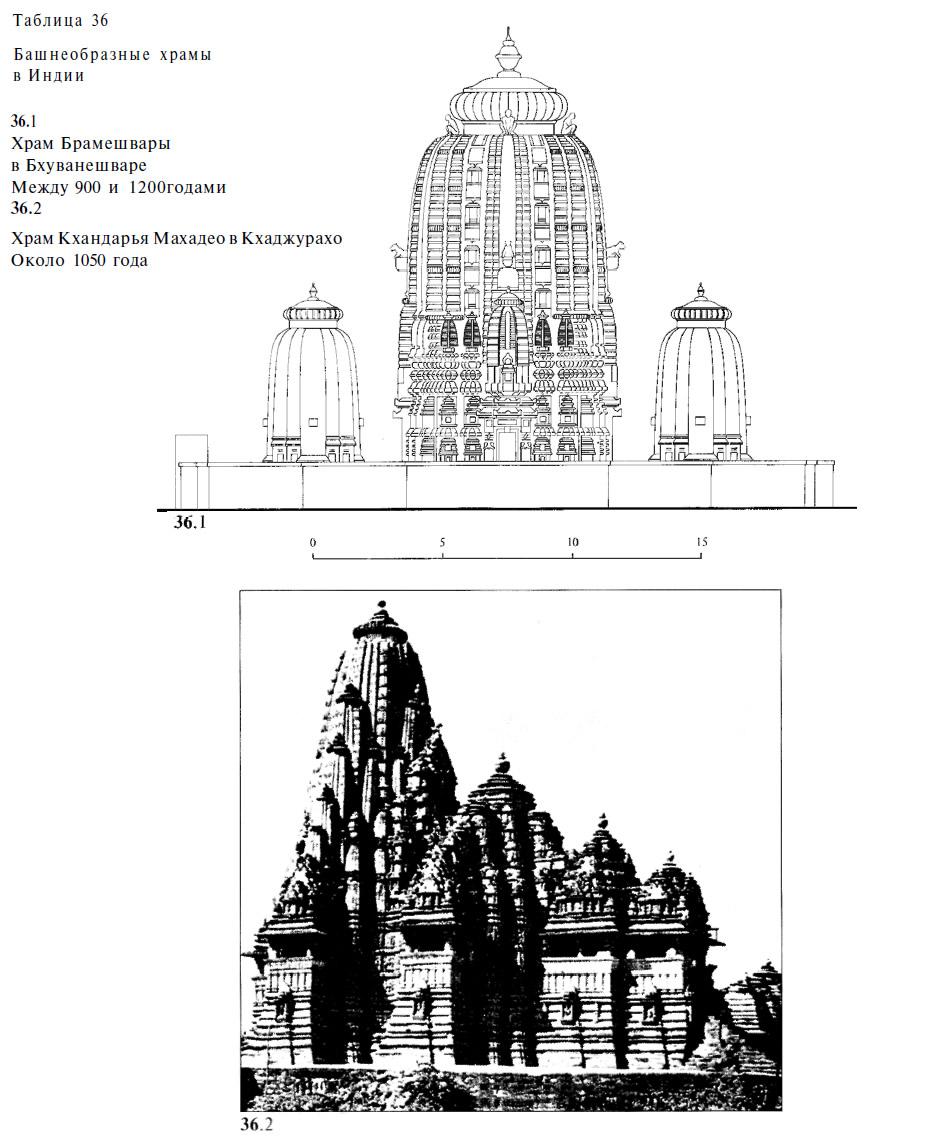 Башнеобразные храмы в Индии