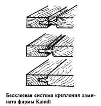 Бесклеевая система крепления ламината фирмы Kaindl