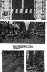 Благоустройство Елисейских полей (Париж)