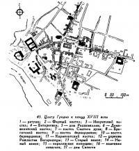 Центр Гродно к концу XVIII века