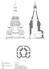 Церковь Спаса Преображения в селе Остров близ Москвы. Вторая половина XVI века