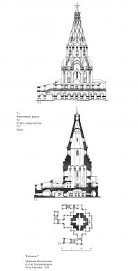 Церковь Вознесения в селе Коломенском близ Москвы. 1532