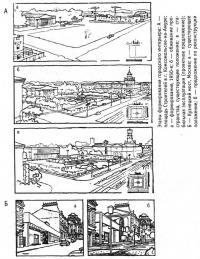 Этапы формирования городского интерьера