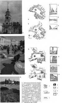 Фактическое пространство площади