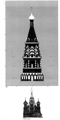 Фасад-схема церкви Покрова