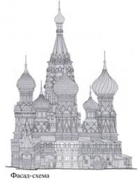 Фасад-схема Покровского собора