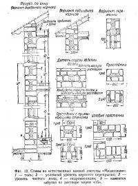 Фиг. 12. Стены из естественных камней системы «Мидисовая»