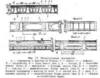 Фиг. 17. Междуэтажные перекрытия