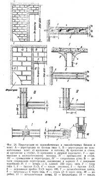 Фиг. 26. Перегородки из шлакобетонных и гипсобетонных блоков и плит
