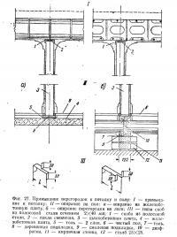 Фиг. 27. Примыкание перегородок к потолку и полу