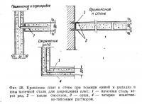 Фиг. 28. Крепление плит к стене при помощи ершей