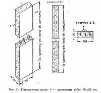 Фиг. 31. Гипсореечная доска