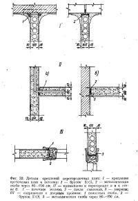 Фиг. 32. Детали креплений перегородочных плит