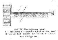 Фиг. 38. Линолеумовые полы