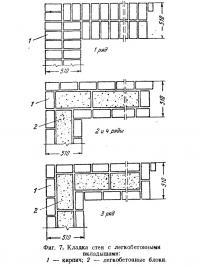 Фиг. 7. Кладка стен с легкобетонными вкладышами