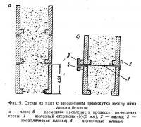 Фиг. 9. Стены из плит с заполнением промежутка между ними легким бетоном