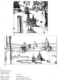 Формирование нового центра Москвы вокруг Покровского собора