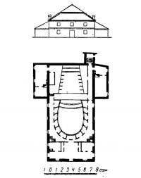 Городской театр во второй половине XVIII века