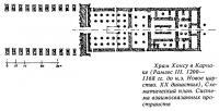 Храм Хонсу в Карнаке. Схематический план