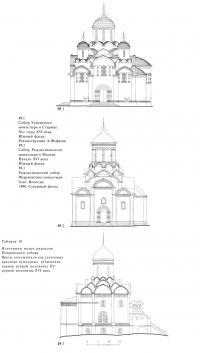 Источники малых приделов Покровского собора Ярусы кокошников