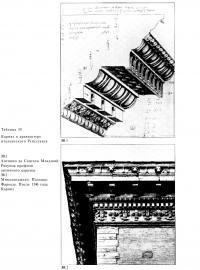 Карниз в архитектуре итальянского Ренессанса