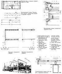 Конструкция павильона