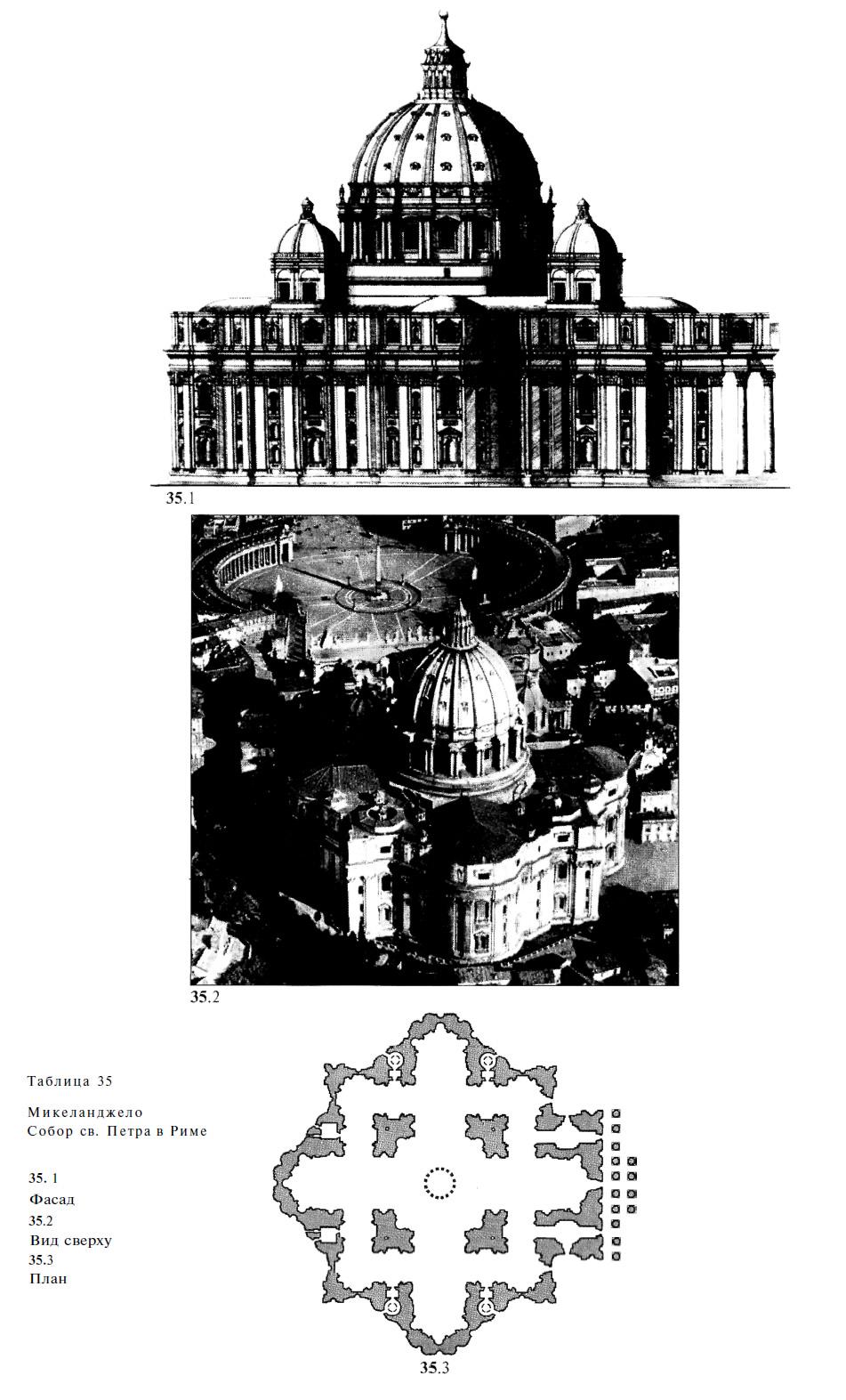 Микеланджело. Собор св. Петра в Риме