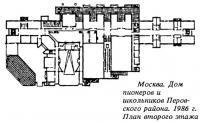 Москва. Дом пионеров и школьников Перовского района. 1986 г. План второго этажа