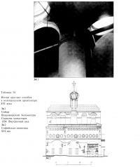 Мотив круглых столбов в новгородской архитектуре XVI века