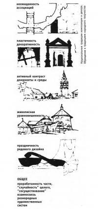Национальные традиции композиции и декора. Обращение к традициям народного творчества