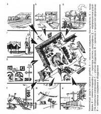 Номенклатура средств городского дизайна