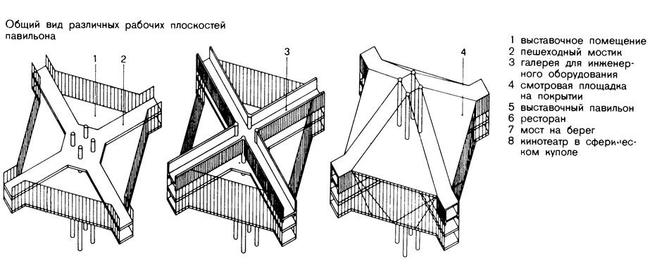 Общий вид различных рабочих плоскостей павильона