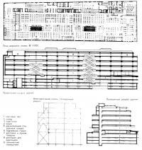 План верхнего этажа и продольный разрез