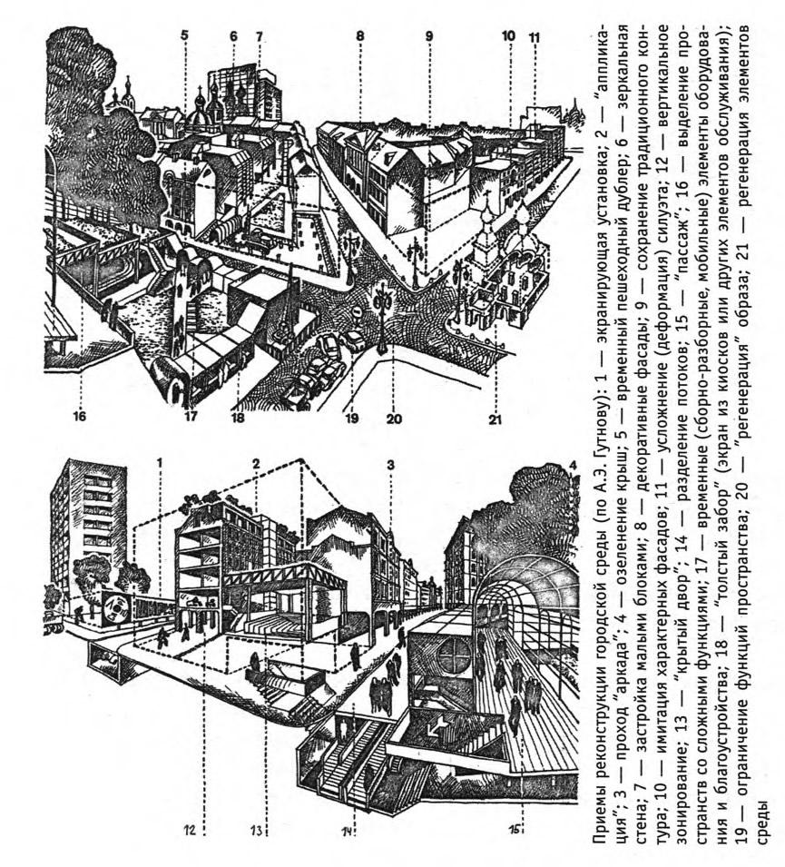 Приемы реконструкции городской среды (по А.Э. Гутнову)