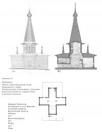 Пятикупольная композиция с куполами, расположенными по странам света, в русском зодчестве