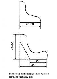 Различные модификации плинтусов и галтелей