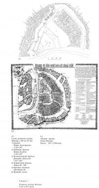 Развитие центра Москвы в XV и XVI веках