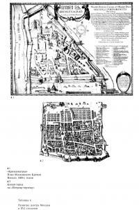 Развитие центра Москвы в XVI столетии