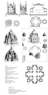 Развитие идеи пятибашенной композиции итальянского Возрождения второй половины XV