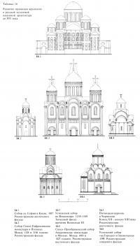 Развитие принципа ярусности в русской каменной архитектуре до XVI века
