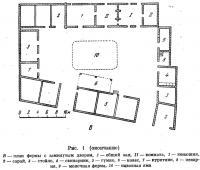 Рис. 1. Дома северофранцузского типа (окончание)