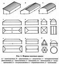 Рис. 1. Формы скатных крыш