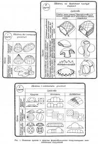 Рис. 1. Основные приемы и средства формообразования воздухоопорных пневматических сооружений