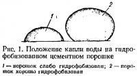 Рис. 1. Положение капли воды на гидрофобизованном цементном порошке