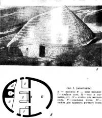 Рис. 1. Примитивные жилища (окончание)