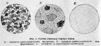 Рис. 1. Схемы строения горных пород