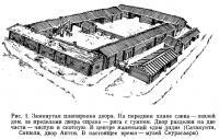 Рис. 1. Замкнутая планировка двора.