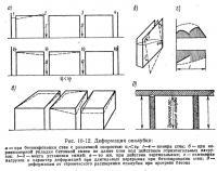 Рис. 10-12. Деформация опалубки