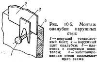 Рис. 10-5. Монтаж опалубки наружных стен